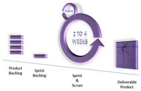 scrum_diagram