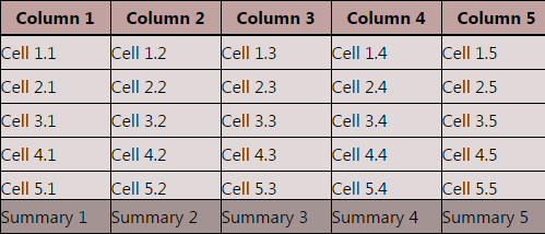 Scrollable html table with fixed header for ie 7 ie 8 for Html table header