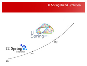 itspring_brand_evolution_400