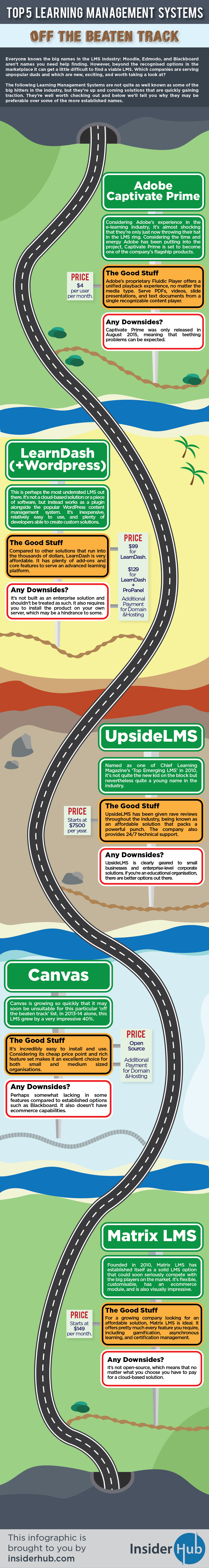 Top 5 LMS Off Beaten Track Infographic