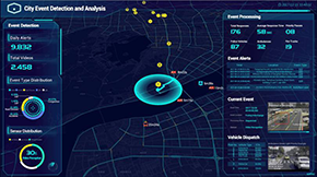 Harness AI-Enabled Solutions to Detect and Track Live Video Objects